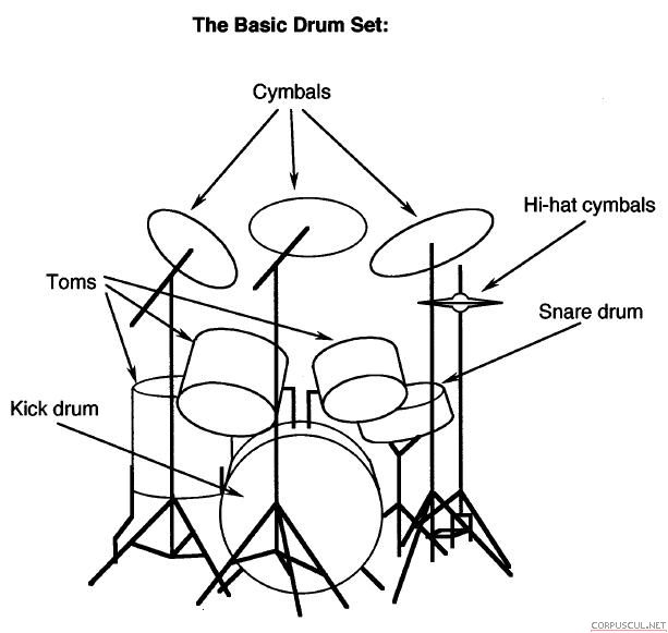 basic-drum-set.jpg